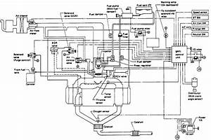 For A 1986 Lincoln Town Car Vacuum Diagrams