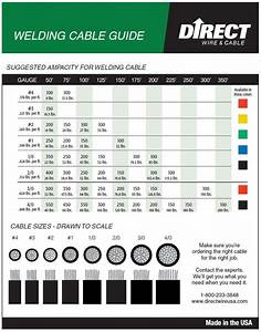 Welding Wire Size Chart