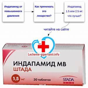 Лекарства от повышенного давления при аневризме сердца