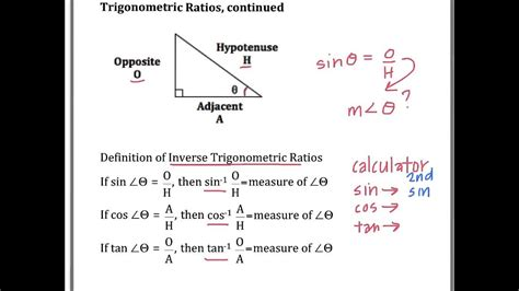 Inverse Trigonometric Ratios Youtube