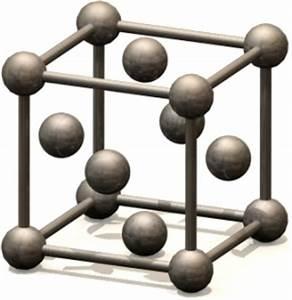 Avogadro Konstante Berechnen : thema anzeigen dichte von kupfer berechnen ~ Themetempest.com Abrechnung