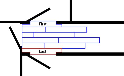 laminate floor layout pattern laminate floor laminating hallway with opposing doorways how to tackle the last piece row