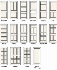 Names of interior design styles home design for Interior design styles with names