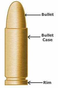 Rifling  What Is It  What Is The Purpose Of Rifling In A Gun   U00bb Science Abc