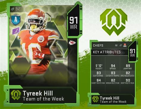 Play it all this fall! Madden 20 Team of the Week 9 Revealed Including Tyreek Hill, Marlon Humphrey