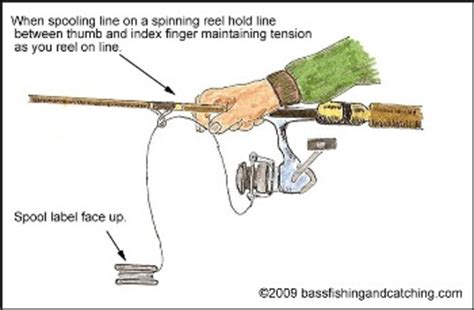 correctly spooling fishing   bass fishing reels