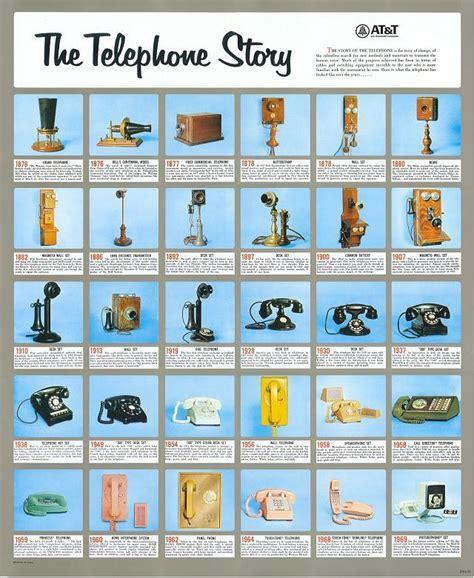 history of phones history phone