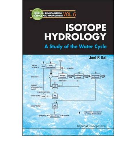 Isotope Hydrology Joel R Gat 9781860940354