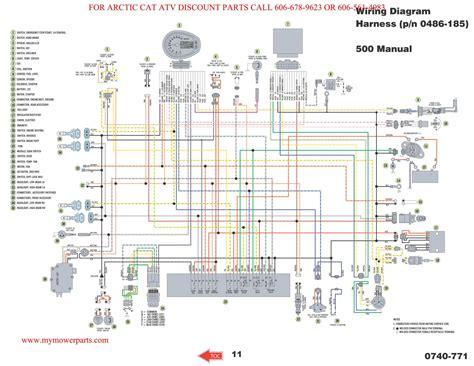 2004 polaris sportsman 500 ho wiring diagram 44 wiring