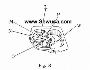 Consew 224 225 And 226 Sewing Machine Threading Diagram