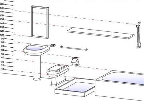 Rules For Bathroom Mirror Height