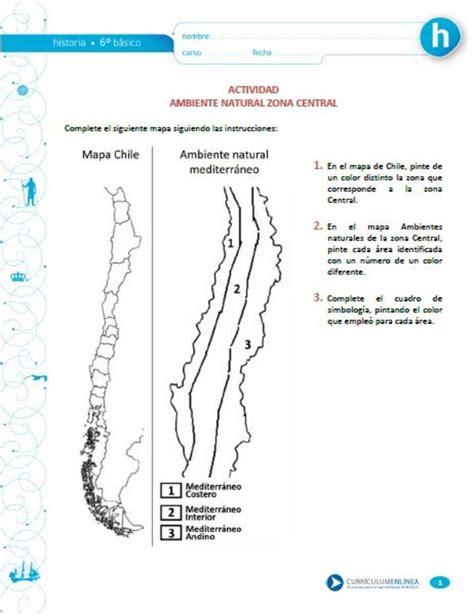 Ambiente natural Zona Central Curriculum Nacional