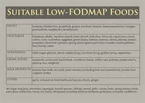 low-FODMAP Diet Chart Printable