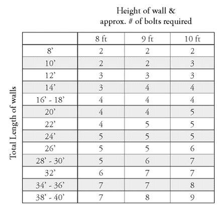 Calculate Wallpaper Yardage Wallpaper Directory