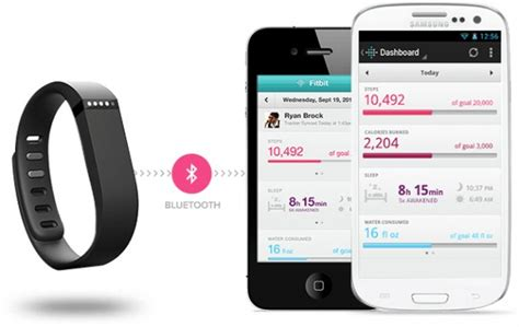 how to sync a fitbit with ios tom s guide forum