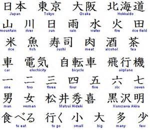 Learn Japanese Kanji for Children