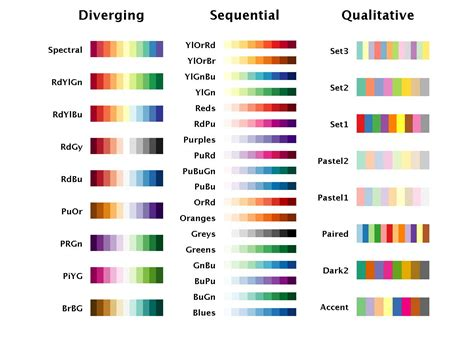colors in matlab cbrewer colorbrewer schemes for matlab file exchange