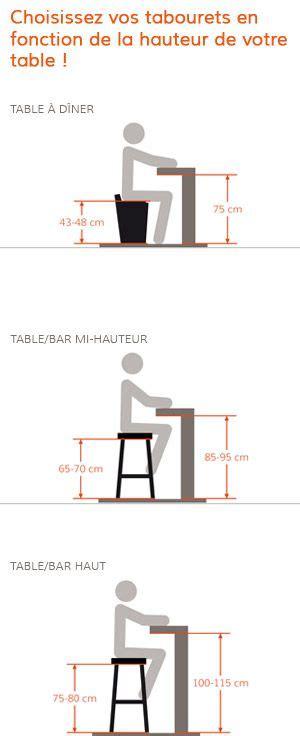 comment faire des dessus de chaise comment choisir un tabouret correctement chez alterego nos conseillers vous renseignent en