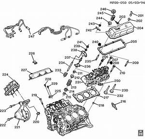 Gm 2 2l Ecotec Engine Problems  Diagram  Auto Wiring Diagram
