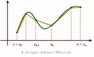 Bogenlänge Einer Kurve Berechnen : kurventheorie ~ Themetempest.com Abrechnung