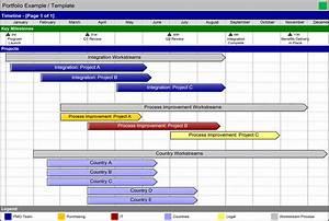 powerpoint gantt timeline template gallery powerpoint With high level project timeline template
