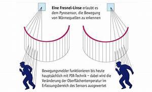 Wie Funktioniert Ein Bewegungsmelder : bewegungsmelder anschlie en ~ Frokenaadalensverden.com Haus und Dekorationen
