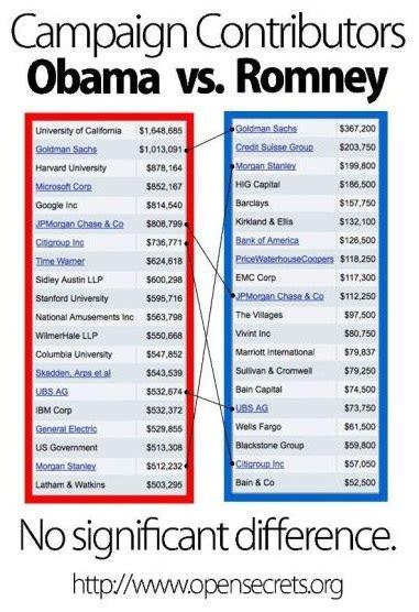Banche Ebraiche by Elezioni Negli Usa 2012 Uno Scontro Tra Due Amici