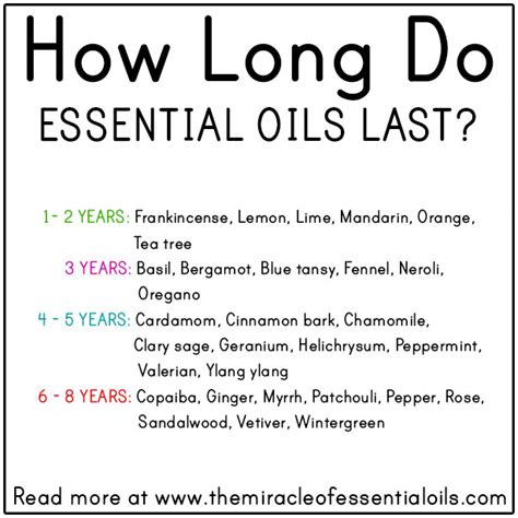 How Long Do Essential Oils Last?  The Miracle Of