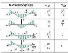 Det Berechnen : moment diagram sider 1 verden leksikon kunnskap ~ Themetempest.com Abrechnung