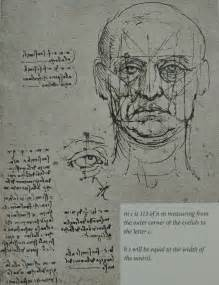 Leonardo Da Vinci Portrait Drawings