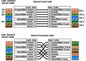 Crossover Cat 5 Ethernet Wiring Diagram