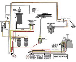 similiar 45 hp mercury ignition wiring keywords mercury outboard ignition switch wiring diagram mercury outboard