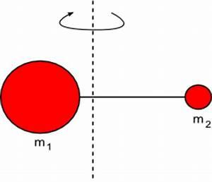 Rotation Berechnen : physik bung 18 satz von steiner virtual maxim ~ Themetempest.com Abrechnung