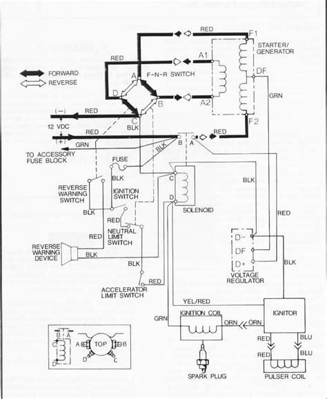 ezgo wiring diagram gas golf cart wiring diagram and