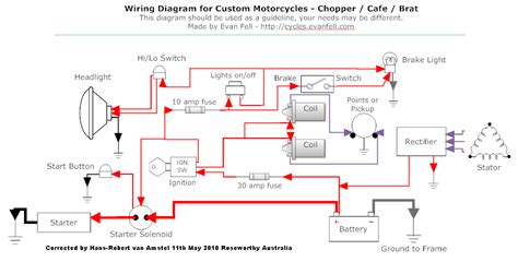 Suzuki Motorcycle Cdi Wiring Diagram