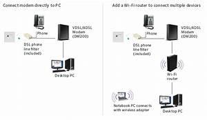 directv genie mini wiring diagram likewise swm directv With hook up moreover directv whole home wiring diagram likewise directv