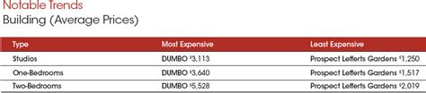 November 2013 Brooklyn Rental Market Report