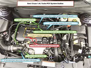 2014 Chevy Cruze Engine Parts Diagram