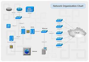 Visualization Of Network With The Help Of Conceptdraw