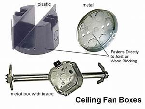Ceiling fan junction box light and aerate your house at