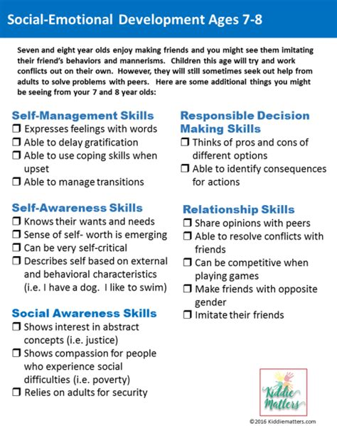 social emotional development checklists for and 672 | Slide5