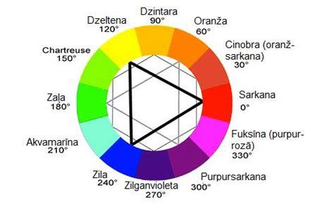 Rokasgrāmata krāsu kombinēšana apģērbā - Spoki