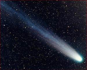 Unknown Facts about our Solar System and Planets: Comets