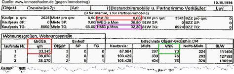 Holzhaus Bescheiden Und Ein Bisschen Keck by Nebenkosten Pro Qm Nebenkosten Wohnung Pro Qm Tabelle