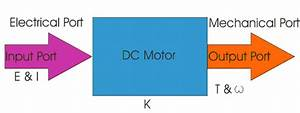 Dc Motor Or Direct Current Motor
