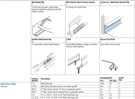 Fiberglass Decking Boards