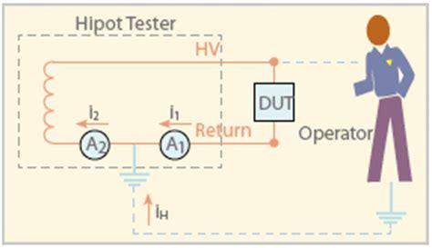 sentry hipot tester ac dc ir 19070 chroma systems
