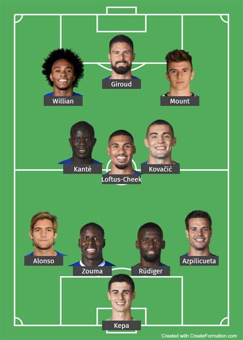 Chelsea possible starting XI vs Aston Villa