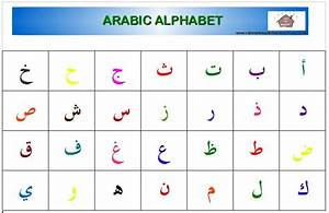 arabic alphabet posters the resources of islamic With arabic letters for kids