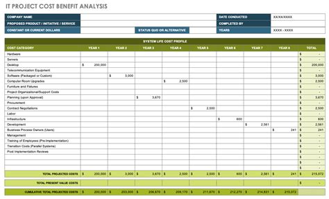 cost analysis template excel  templates study